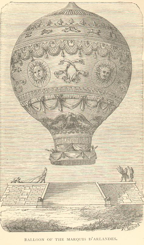 Balloon of the Marquis D'Arlandes